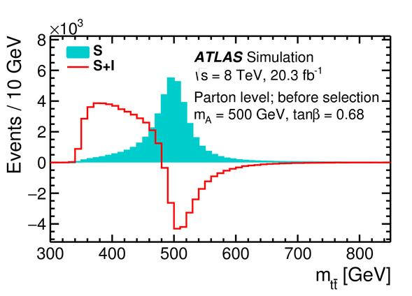 Searches Beyond the Standard Model of Particle Physics
